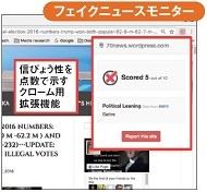 図3 「フェイクニュースモニター」は、ユーザーによるフィードバックや独自の調査によって、開いたウェブページのフェイク度を表示するクロームアプリだ
