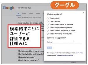 図5 グーグルは、検索結果などで、ユーザーのフィードバックを集め、その結果を参照できる機能で対策を開始