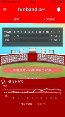 funbandは専用アプリと連携。データスタジアムの情報を基に試合の経過を表示する。画面下の「盛り上がり」は、funbandのモーションセンサーで感知したユーザーの腕の動きを集計し、グラフ化したもの