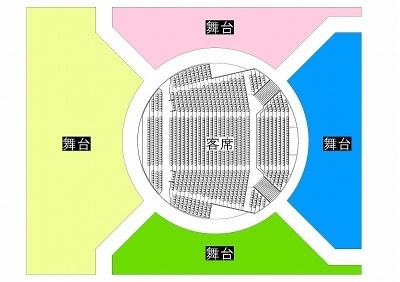 IHIステージアラウンド東京は、円形の客席を舞台が取り囲むような構造