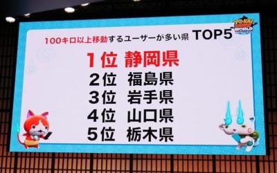 100km以上移動するユーザーが多い都道府県のトップ5