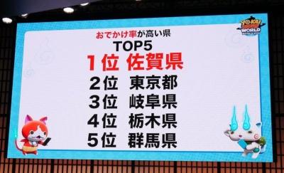 お出かけ率が高い都道府県のトップ5