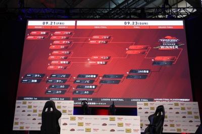 今大会はダブルイリミネーショントーナメント方式を採用する。上の赤い表がウィナーズ側のトーナメント、下の黒い表がルーザーズ側のトーナメントとなる。画面はDay1終了後のトーナメント表で、合計6名による戦いとなった