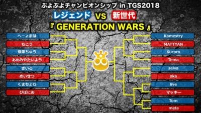 今大会のトーナメント表。青地に名前が書かれているのが「レジェンド」、赤地が「新世代」の選手だ