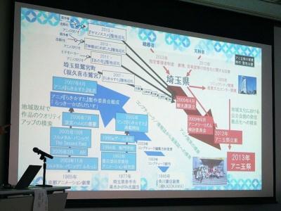 埼玉県が観光課を設立したと同時に、埼玉県を舞台にしたアニメが立て続けにヒット。のちの観光資源として取り上げることになるが、当時はそういった意図は今ほど強くなかった