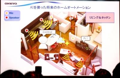 11月30日の発表会でオンキヨーが示した予想図。壁や天井にマイクやスピーカーが入り、音声でさまざまな機器のコントロールができる。スマートスピーカーが家に組み込まれたような形だ