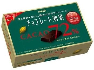 明治の「チョコレート効果」シリーズは現在7アイテムをラインアップ。写真は「チョコレート効果カカオ72%」 (参考小売価格220円)
