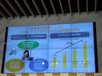 カプセル購入者の90%以上が日本茶を購入している