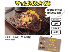 厚さ3.1cm(実測)。肉に余分な脂身や筋がなく、カットの丁寧さがうかがえる。表面の焼き色は完璧で、中はややレアめの仕上がり。ペレットで焼き加減を調整するスタイル。しょうゆベースの専用ソースがある