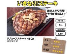 厚さは3.2cm(実測)で、完璧な焼き上がりを見せた。カリッと焼けた表面と程よく肉汁がしたたる内部のバランスが良い。ニンニク、ワサビ、しょうゆなど各種調味料を用意。専用ソースは、かんきつ系の味が感じられる