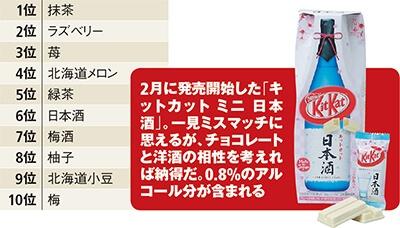 ■外国人好みの味は?