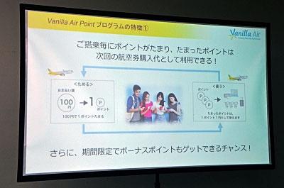 100円で1ポイント(1円分)がたまり、航空券購入時に利用できる