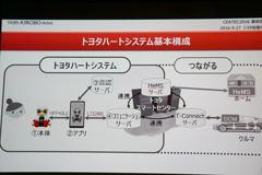 トヨタが小型ロボ発表、なぜVAIO工場で生産?(画像)