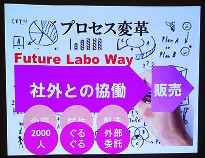 カルビーがオープンイノベーションで100億円目指す(画像)
