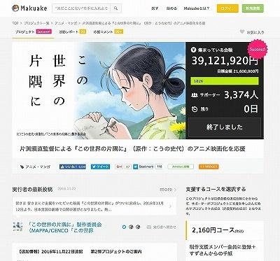 2015年3月に募集開始したクラウドファンディングのプロジェクト画面。大手の「Makuake」を活用した