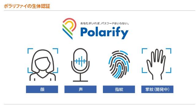 ポラリファイは同時に3種類の生体認証ができるサービスを提供している。現在のところ国内ではほかに例がない