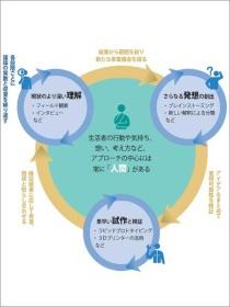 QRコード決済 普及への障壁【12月の予告】(画像)