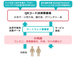話題のQRコード決済を理解する! 厳選キャッシュレス記事(画像)