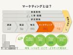 日経クロストレンド無料開放中 7000本以上の有料記事が読み放題に(画像)