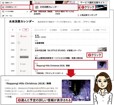 【未来消費カレンダー】将来の新製品の発売時期をいち早くキャッチ!(画像)